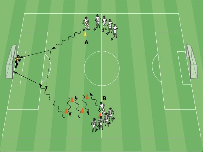 1 Gegen 1 FuГџball Cheats