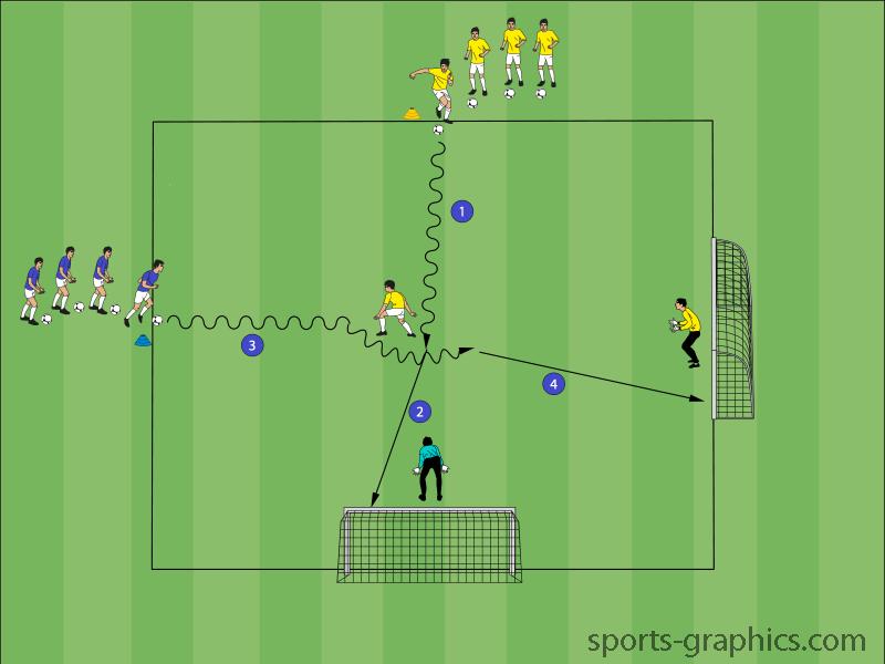 Kinderfussball Training